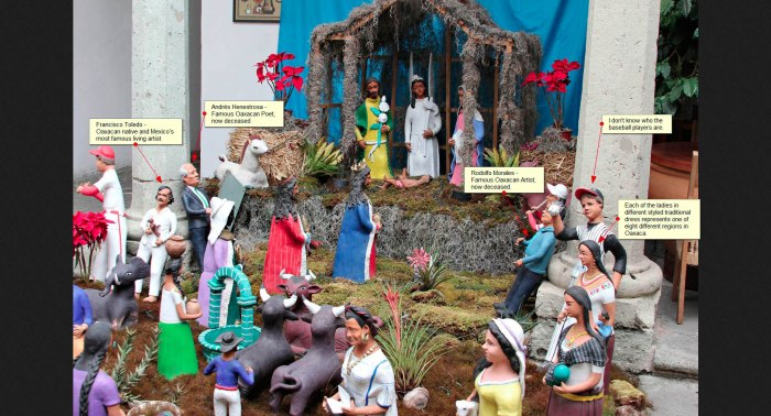Nativity scene with annotations that identify some of the guests