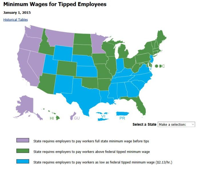 Minimum wage for tipped employees